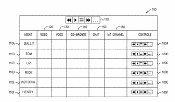 Method and system for omnichannel supervision