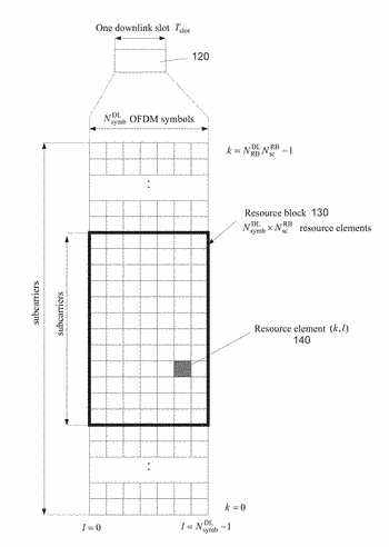 Search space for epdcch control information in an ofdm-based mobile communication system