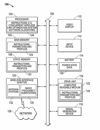 Method and apparatus for context aware concurrent radio communication with co-existing wwan and wlan radios ...