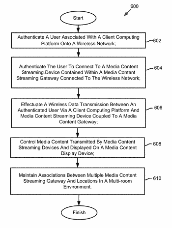 Systems and methods of controlling media content in a multi-room environment using a wireless communication ...