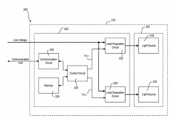 Systems and methods for controlling color temperature