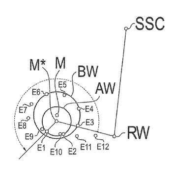 Device and method for electric stimulation with the aid of a cochlea-implant