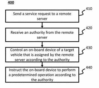 Systems and methods for vehicle management