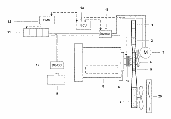 Front end motor-generator system and hybrid electric vehicle operating method