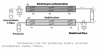 A fiber and a process for the manufacture thereof