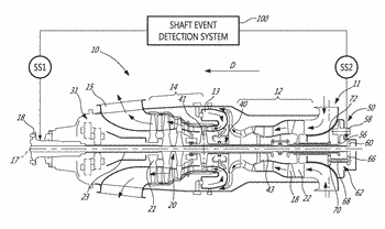 Shaft event detection in gas turbine engines