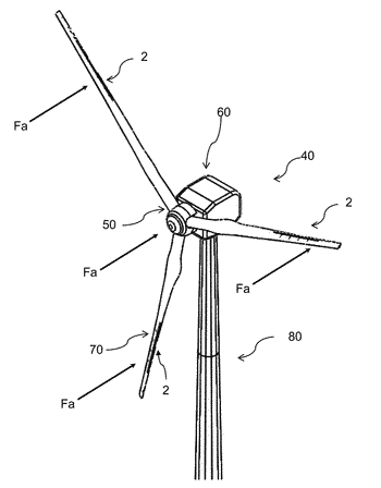 Pneumatic accessory to limit aerodynamic forces in horizontal axis wind turbine blades