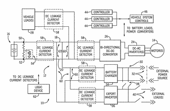 System and method for leakage current and fault location detection in electric vehicle dc power ...