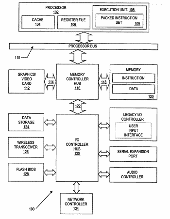 Instruction and logic for parallel multi-step power management flow
