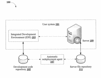 System and method for automatic deployment of applications in an integrated development environment