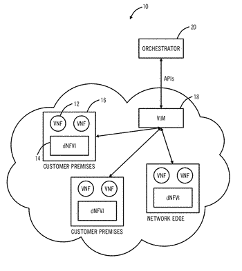 Systems and methods for on demand applications and workflow management in distributed network functions virtualization
