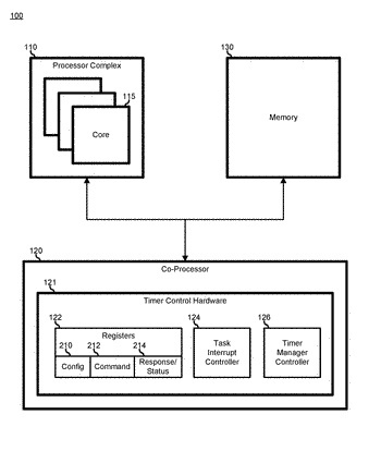 System and method for partitioning and managing timers in a virtualized system