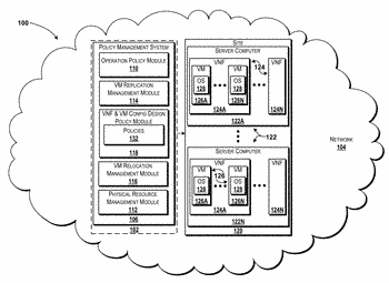 Network virtualization policy management system