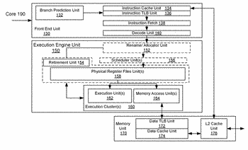 System, apparatus and method for dynamic profiling in a processor