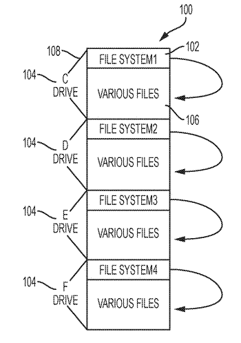 Nested file management system and method