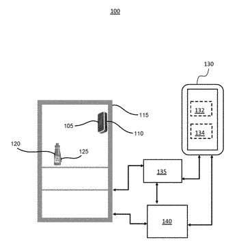 System and method, using coolers, for reading radio frequency identification tags and transmitting data wirelessly