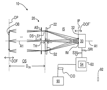 Extended depth-of-field biometric system