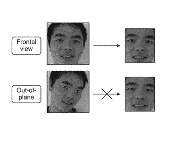 Unified face representation for individual recognition in surveillance videos and vehicle logo super-resolution system