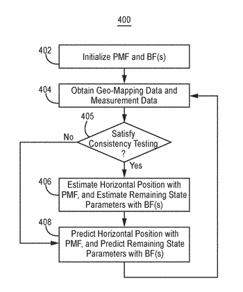 Apparatus and method for data-based referenced navigation