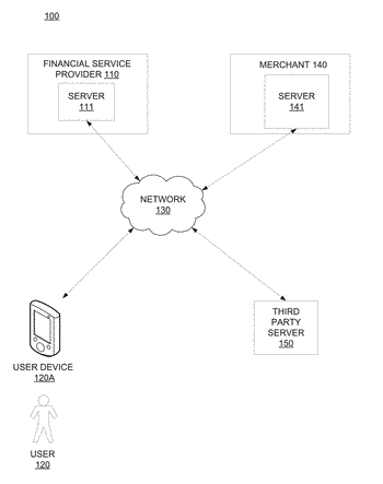 Method and system for providing alert messages related to suspicious transactions