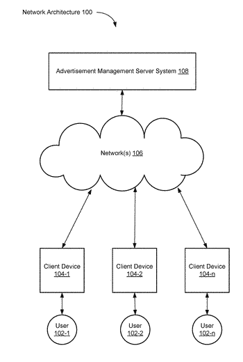 Methods and systems for performing actions for an advertising campaign