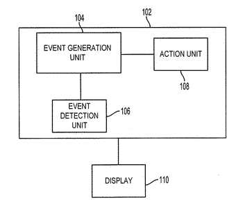 Multi-factor routing system for exchanging business transactions