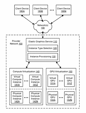 Capacity reservation for virtualized graphics processing