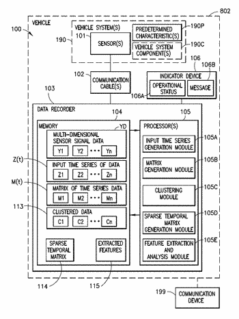 Vehicle system prognosis device and method