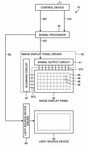 Display device and method for driving display device
