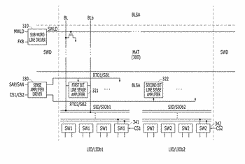 Semiconductor memory device, and signal line layout structure thereof