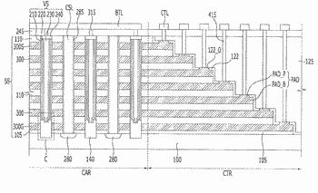 Semiconductor memory devices including protrusion pads