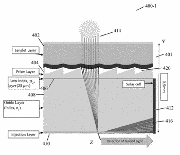 Multiple layer optics for light collecting and emitting apparatus