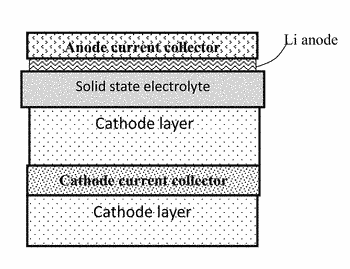 Hybrid solid state electrolyte for lithium secondary battery