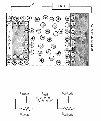 Biological and stand-alone super-capacitors for water treatment
