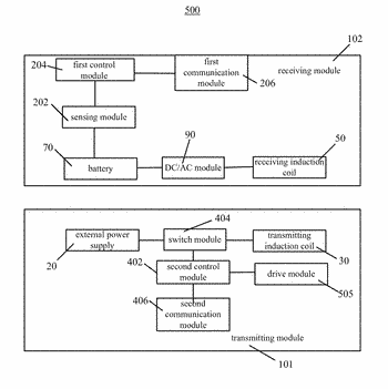 Wireless charging system of unmanned aerial vehicle and unmanned aerial vehicle