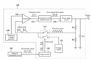 Anti-interference integrated circuit