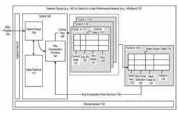 System and method for providing a programmable packet classification framework for use in a network ...