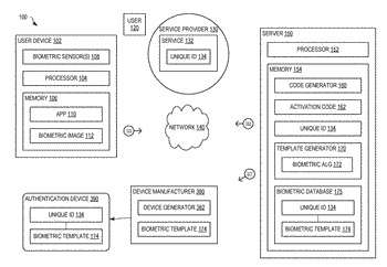 Systems and methods for decentralized biometric enrollment