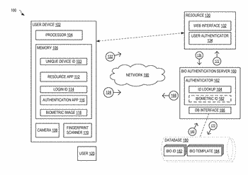 Systems and methods for biometric authentication using existing databases