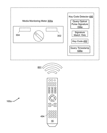 Methods and apparatus for audience measurement and determining infrared signal based on signature of symbol ...