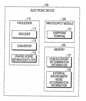 Electronic device, storage medium, and method of processing audio signal by electronic device