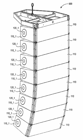 Loudspeaker system with directivity