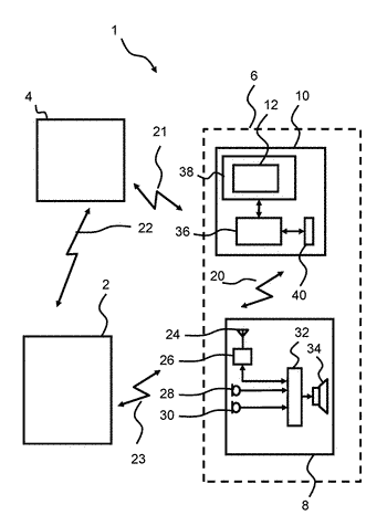 Hearing devices, user accessory devices and method for updating a hearing device configuration