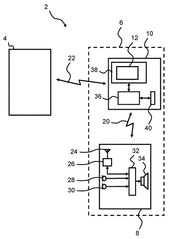 Hearing system, devices and method of securing communication for a user application
