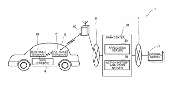 Content delivery system, content delivery server, in-vehicle terminal, content delivery method