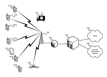 Methods and systems for dynamic spectrum arbitrage