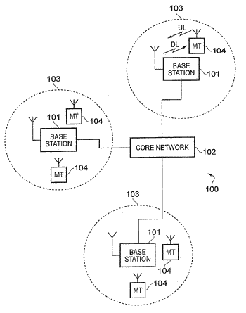 Telecommunications apparatus and methods