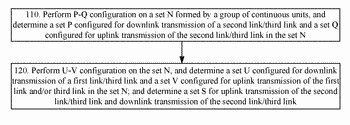 Configuration method for resource sharing among multiple wireless links, signal transmission method and node